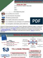 SISTEMA de Justicia en Venezuela