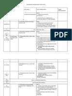 Rancangan Tahunan Sains Tahun 4 2013
