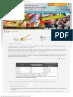 Criterios Nutricionales para Venta y Distribución de Alimentos