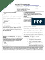 SPHS 3 Lesson Plan 11-14