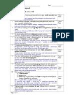 AFA1 - Managing Failure Analysis Tugas 02