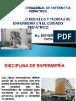 Delineando Modelos y Teorias de Enfermeria en El Cuidado Pediatrico-Mg. Esther Chavez