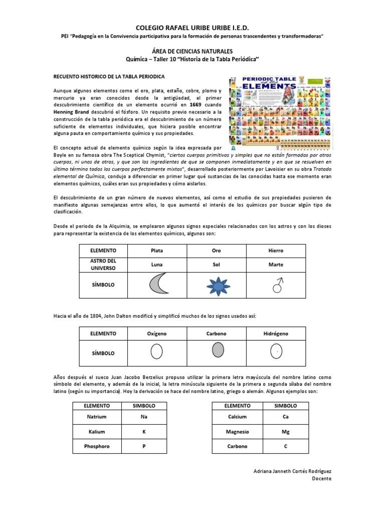 Buscar tabla periodica con nombres gallery periodic table and buscar tabla periodica con nombres images periodic table and tabla periodica nombres latin images periodic table urtaz Images