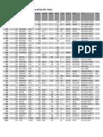 Tabla de Equivalencia Para Pilas de Reloj