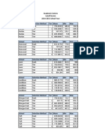 CPS Academic Center Cutoff Scores 2014-2015 -- Round One