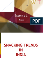 Snacking Trends in India