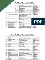 GlowPharma Product List