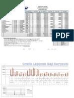 Hasil Ujian Praktek MS-Excel
