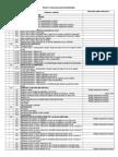 CIG an 2 - Plan Conturi Institutii Publice (1)