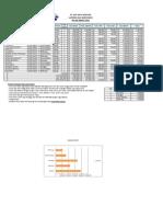 Naskah Ujian Praktek Excel