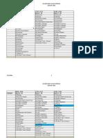 Mock Exam Timetable