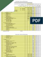 Auco Grant Chart