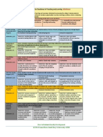 How to Evaluate Faculty Development (214646084)