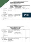 Rancangan Semester Pk Thn 3