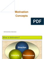 CH-Motivation & Motivational Theories