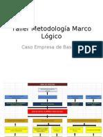 Taller Metodología Marco Lógico