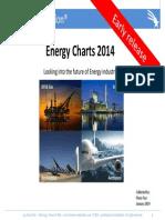Energy Charts 2014