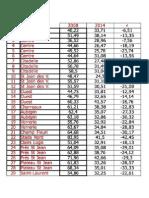 Liste conduite par Christophe Sirugue.pdf