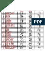 Liste lutte ouvrière.pdf
