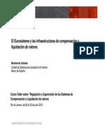 El Eurosistema y Las Infraestructuras de Compensacion y Liquidacion