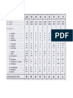 Plantilla de Clasificacion 16pf-102 Pg