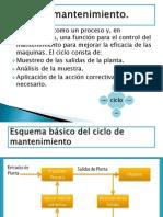 Sistema de Codificación De Equipos e Instalaciones