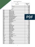 Spare Parts List 2013 SA