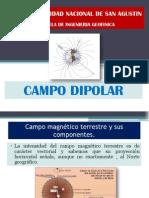 Campo Dipolar