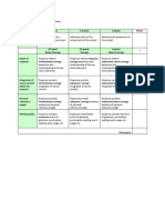 3010 Scoring Rubric for Field Note