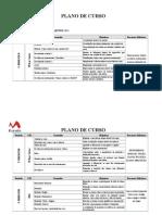 Modelo Plano de Curso 2014