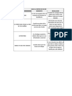 Matriz Autoconocimiento Practica Profesional II