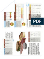 Una ración de proteínas