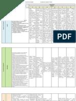 1. Plan de Estudios 2011