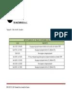 Reporte Mensual de Trabajo (Noviembre)