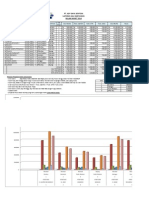 Ujian Praktek Excel