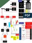 Dody Firmanda 2014 - RSUD Ajibarang Ringkasan Efisiensi dalam BPJS