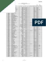 Daftar Pemilih Tetap Luar Negri (DPTLN ) - Beijing TPS 1