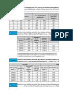 UTA Excel File