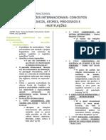 1.1. RELAÇÕES INTERNACIONAIS_CONCEITOS BÁSICOS, ATORES, PROCESSOS E INSTITUIÇÕES