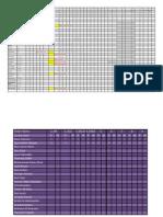 It Folder Access Matrix 17july2013
