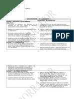 Anexo II RD Currículo LOMCE Materias específicas
