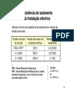 Tabela Isolação.pdf