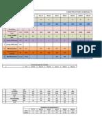 Contruction Schedule