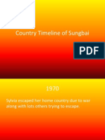 Country Timeline of Sungbai.pptx