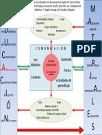 Poster Materiales Didacticos y Tecnologia