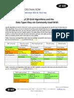 SCM Algorithm Comparison Petrel 2010