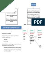 LLAVES.pdf