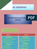 Laporan Observasi Peran Fungsi Bidan Di RB BK Cabang Grogol
