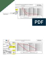 Especificaciones Para Materiales Plataforma de Carga(1)