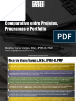 Ricardo Vargas Comparativo Projetos Programas Portfolio Ppt Pt
